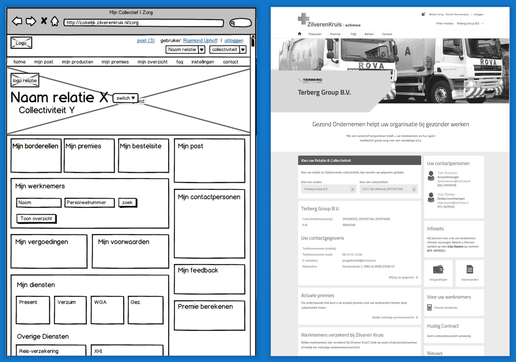 Low- en high-fidelity wireframes Mijn ZK
